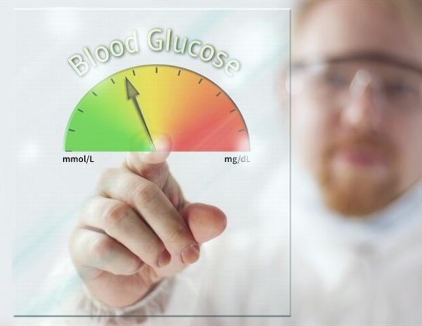 فناورانه سطح قند خون خود را اندازه گیری کنید